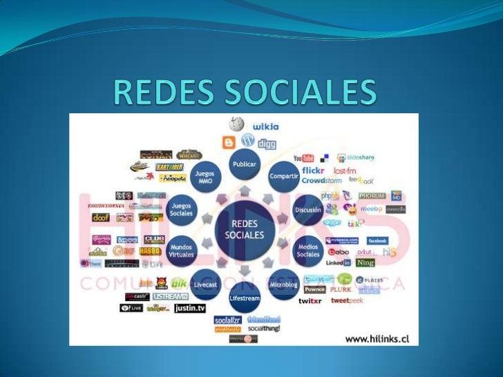 PortadaUn poco de historiaPara que se crearon las redes sociales¿Qué es una red social?¿Para que nos sirven?Tipos de redes...