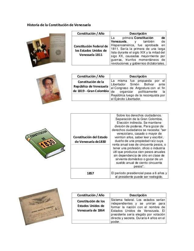 Historia de la Constitución de Venezuela Constitución / Año  Descripción  La primera Constitución de Venezuela, y también ...