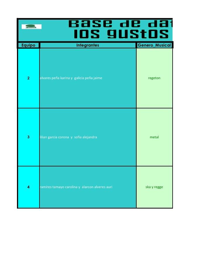 Equipo                           Integrantes              Genero_Musical  2      alvares peña karina y galicia peña jaime ...