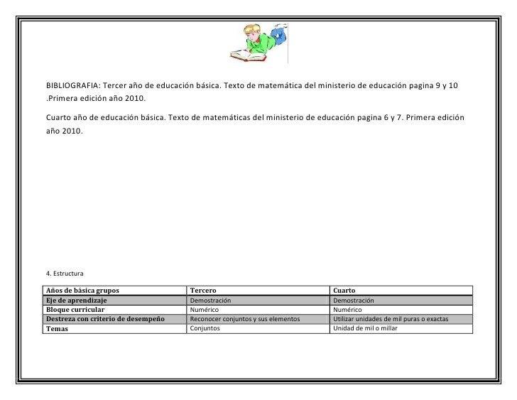 Distribución de tareas (5)Tiempo tentativo (25)                     AM                                                 A,A...