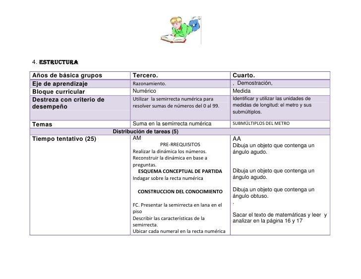 4. estructuraAños de básica grupos             Tercero.                                    Cuarto.Eje de aprendizaje      ...