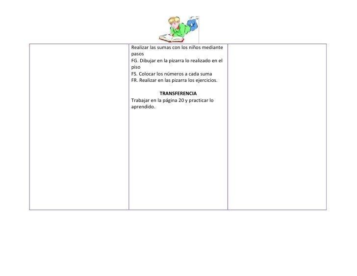 Realizar las sumas con los niños mediantepasosFG. Dibujar en la pizarra lo realizado en elpisoFS. Colocar los números a ca...