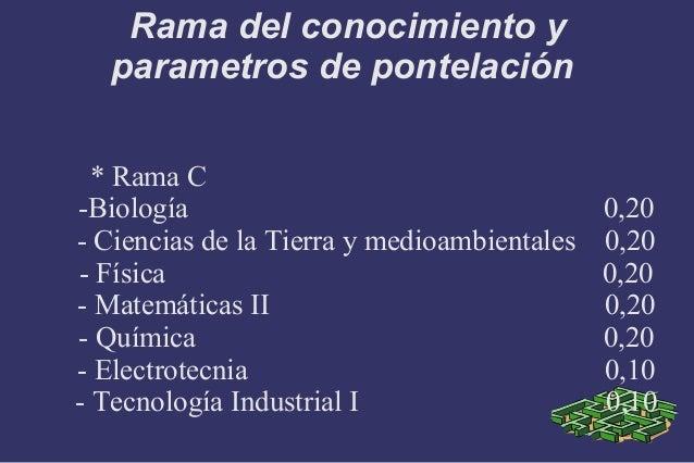 Rama del conocimiento y  parametros de pontelación  * Rama C-Biología                                    0,20- Ciencias de...