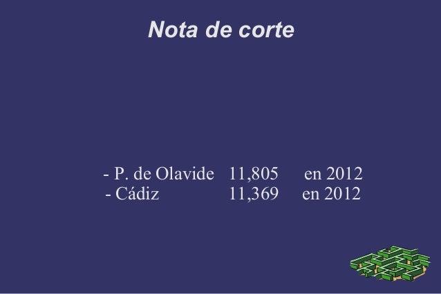 Nota de corte- P. de Olavide 11,805   en 2012- Cádiz         11,369   en 2012