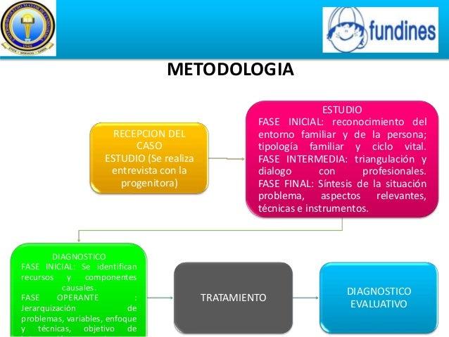 Trabajo social de caso en la fundaci n - Casos practicos trabajo social ...