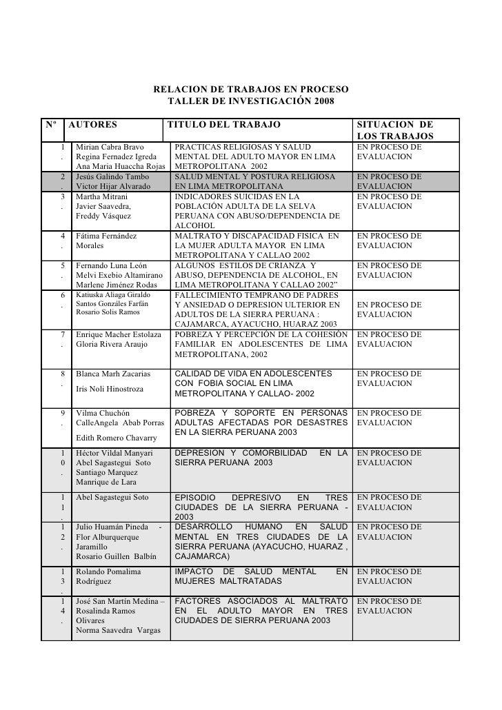 RELACION DE TRABAJOS EN PROCESO                                       TALLER DE INVESTIGACIÓN 2008  Nº       AUTORES      ...