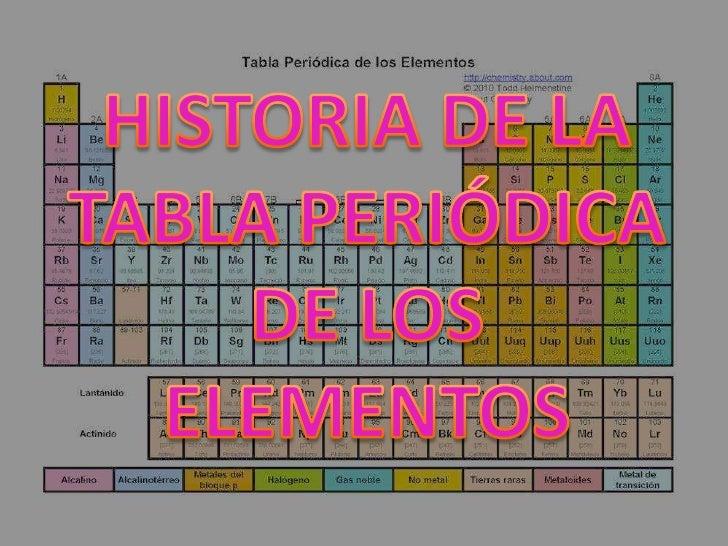Trabajo sobre tabla periodica fisica y quimica el descubrimiento de los elementosaunque algunos elementos como el oro plata cobre urtaz Gallery