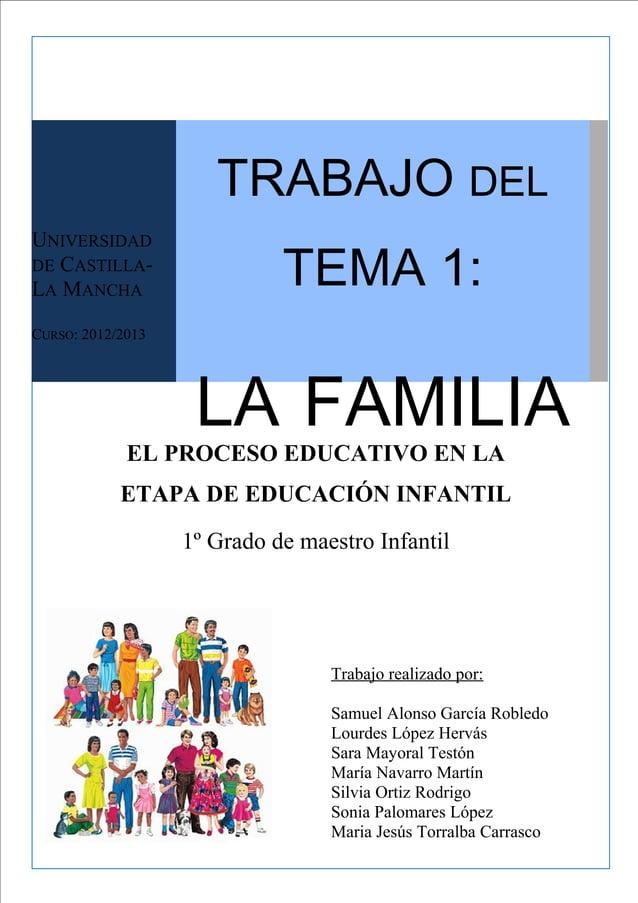 TRABAJO DELUNIVERSIDADDE CASTILLA-LA MANCHA                    TEMA 1:CURSO: 2012/2013                    LA FAMILIA      ...