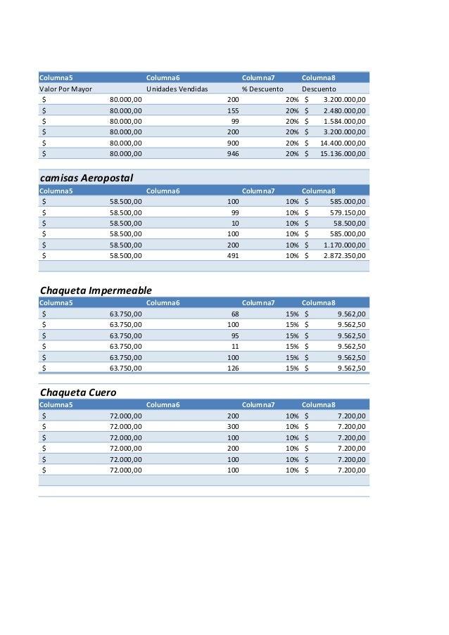 Columna5 Columna6 Columna7 Columna8 Valor Por Mayor Unidades Vendidas % Descuento Descuento 80.000,00$ 200 20% 3.200.000,0...