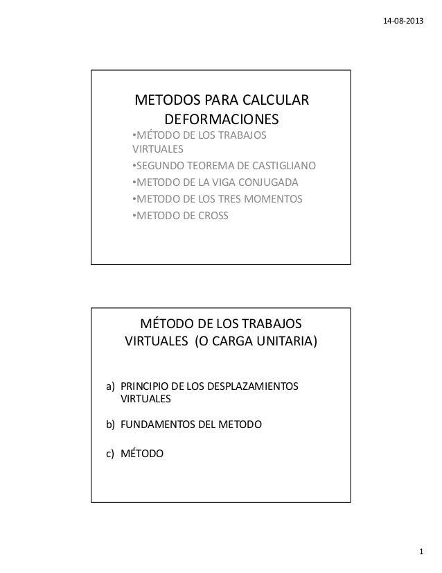 14‐08‐2013 1 METODOSPARACALCULAR DEFORMACIONES •MÉTODO DE LOS TRABAJOS•MÉTODODELOSTRABAJOS VIRTUALES •SEGUNDOT...