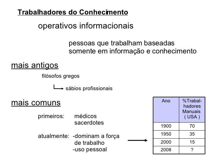 operativos informacionais pessoas que trabalham baseadas somente em informação e conhecimento mais antigos mais comuns fil...