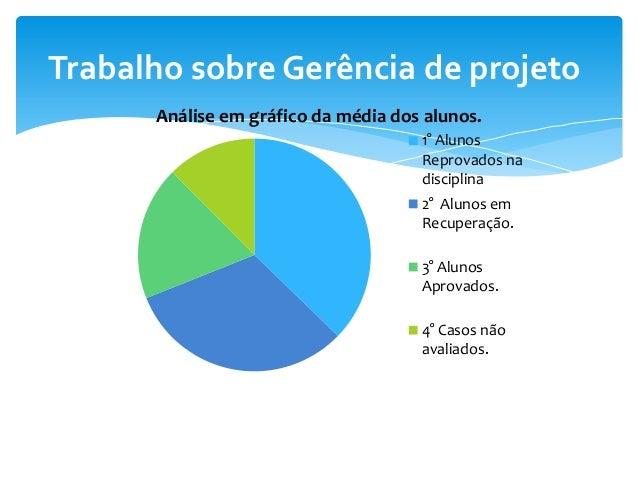 Trabalho sobre Gerência de projeto      Análise em gráfico da média dos alunos.                                     1° Alu...