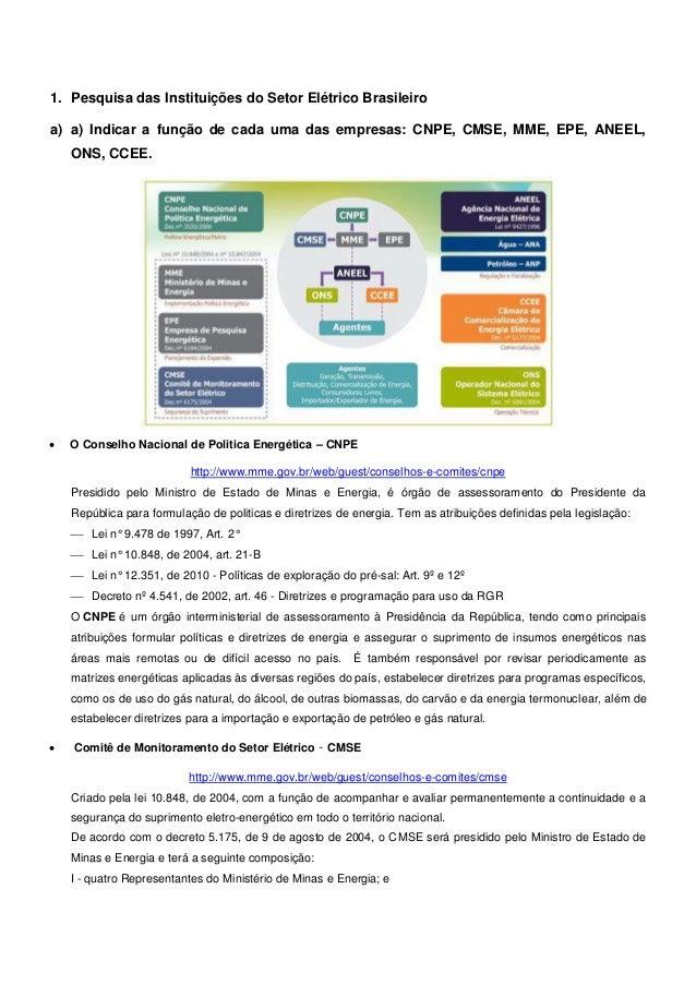 1. Pesquisa das Instituições do Setor Elétrico Brasileiro a) a) Indicar a função de cada uma das empresas: CNPE, CMSE, MME...