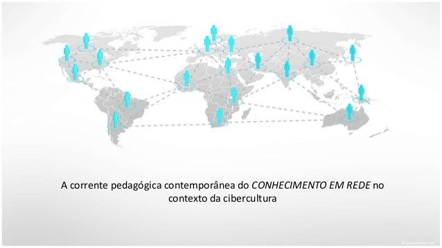 A corrente pedagógica contemporânea do CONHECIMENTO EM REDE no  contexto da cibercultura