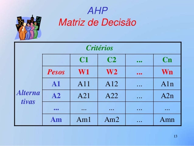 ahp analytic hierarchy process pdf