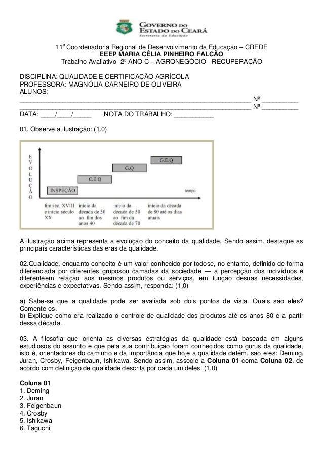 11a Coordenadoria Regional de Desenvolvimento da Educação – CREDE                          EEEP MARIA CÉLIA PINHEIRO FALCÃ...
