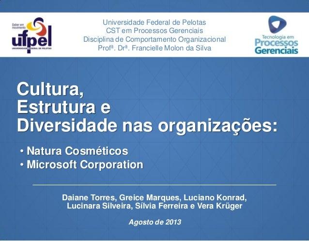 Universidade Federal de Pelotas CST em Processos Gerenciais Disciplina de Comportamento Organizacional Profª. Drª. Francie...