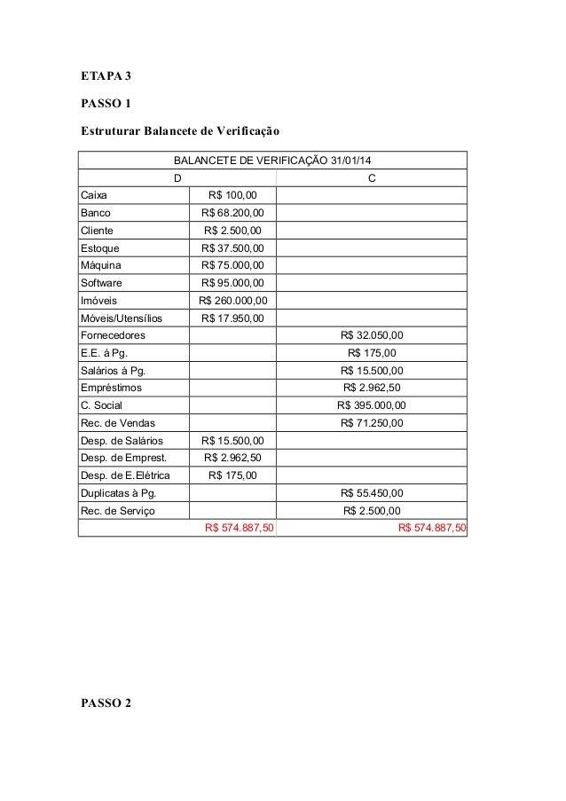 ETAPA 3 PASSO 1 Estruturar Balancete de Verificação BALANCETE DE VERIFICAÇÃO 31/01/14 D C Caixa R$ 100,00 Banco R$ 68.200,...