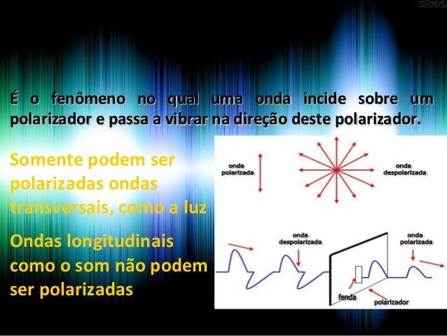 Fenômenos Ondulatórios cbd8963000