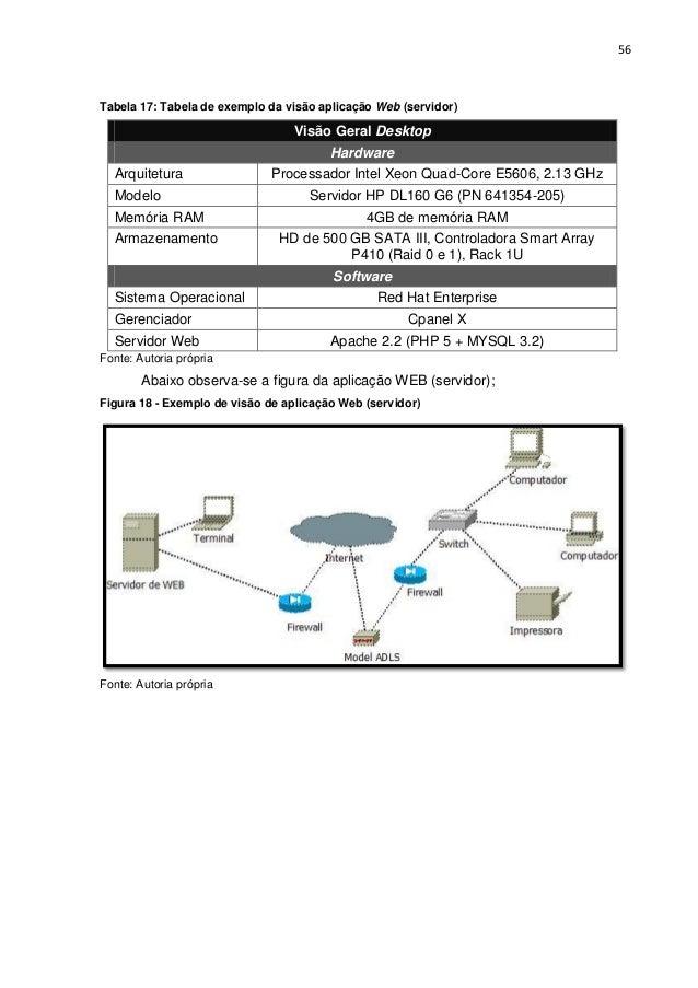 Desenvolvimento de Sistema CRUD (MVC) PHP / MYSQL