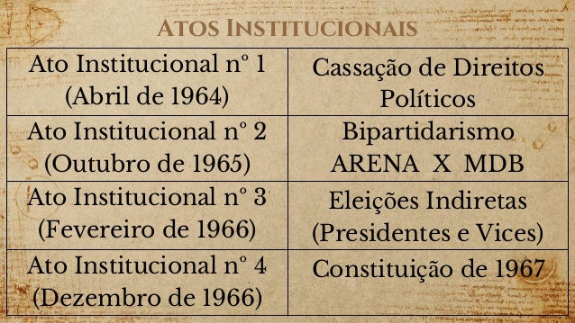 Image result for ato institucional 2