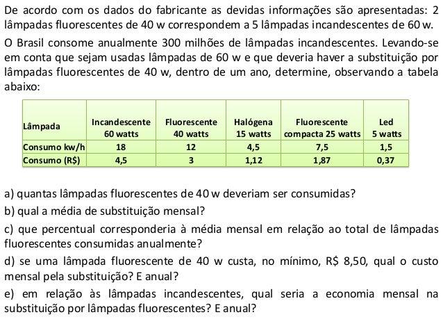 De acordo com os dados do fabricante as devidas informações são apresentadas: 2 lâmpadas fluorescentes de 40 w corresponde...