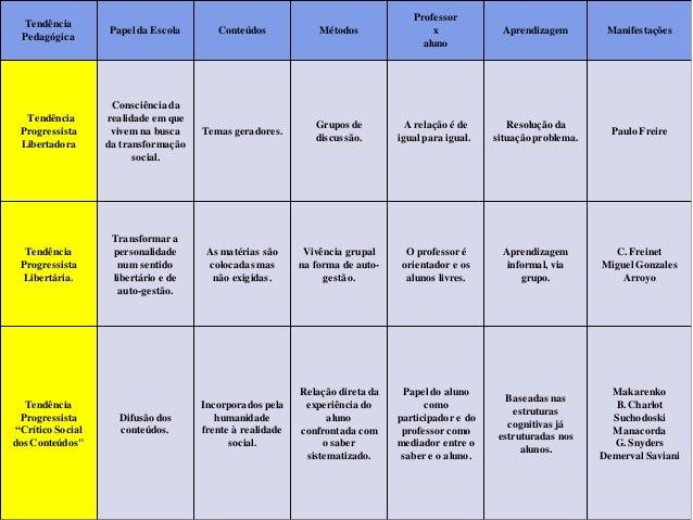TENDENCIA PROGRESSISTA LIBERTADORA Slide 3