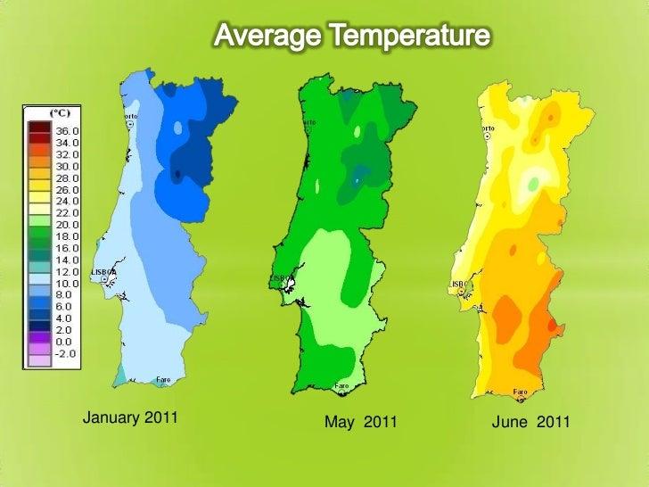 Summer vs winter comparison