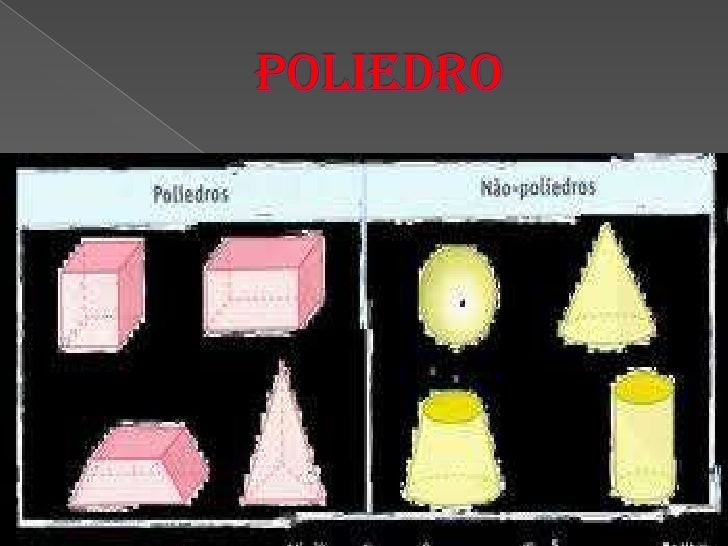    Poliedro: é um sólido geométrico cuja superfície é composta por    um número finito de faces, em que cada uma das face...