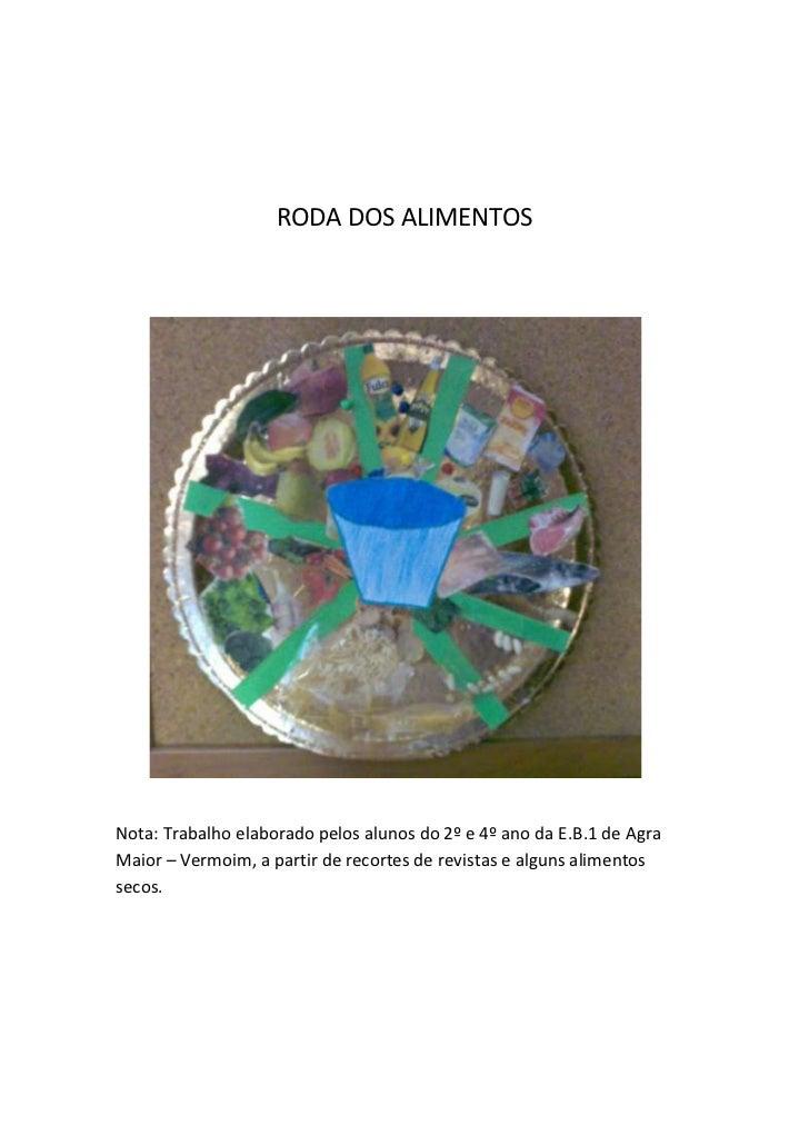 RODA DOS ALIMENTOSNota: Trabalho elaborado pelos alunos do 2º e 4º ano da E.B.1 de AgraMaior – Vermoim, a partir de recort...