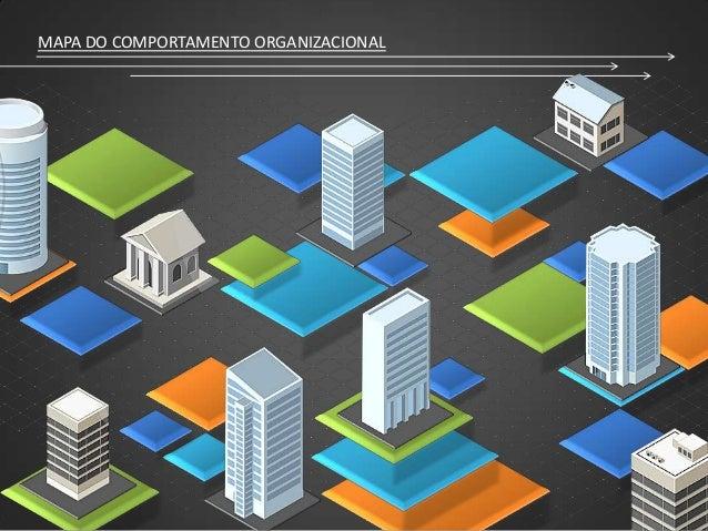 MAPA DO COMPORTAMENTO ORGANIZACIONAL