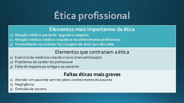 Ética profissional Elementos mais importantes da ética 1) Relação médico-paciente: segredo e respeito 2) Relação médico-mé...
