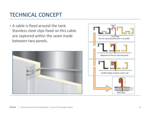 Trac Loc Tank Insulation For Increased Safety And