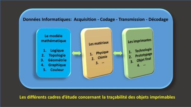 Traçabilité et-signature-des-objets-imprimables-parallel-geometry Slide 3