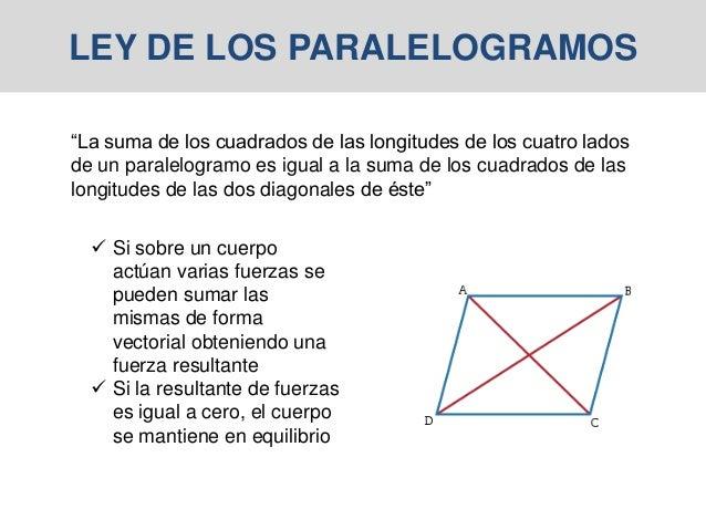 """LEY DE LOS PARALELOGRAMOS """"La suma de los cuadrados de las longitudes de los cuatro lados de un paralelogramo es igual a l..."""
