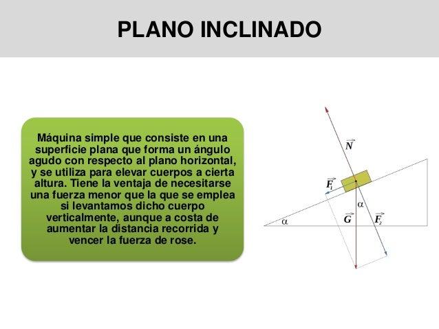 PLANO INCLINADO Máquina simple que consiste en una superficie plana que forma un ángulo agudo con respecto al plano horizo...