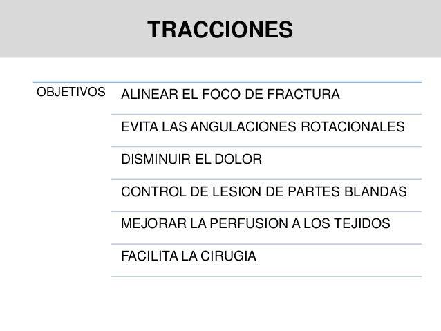 TRACCIONES OBJETIVOS ALINEAR EL FOCO DE FRACTURA EVITA LAS ANGULACIONES ROTACIONALES DISMINUIR EL DOLOR CONTROL DE LESION ...