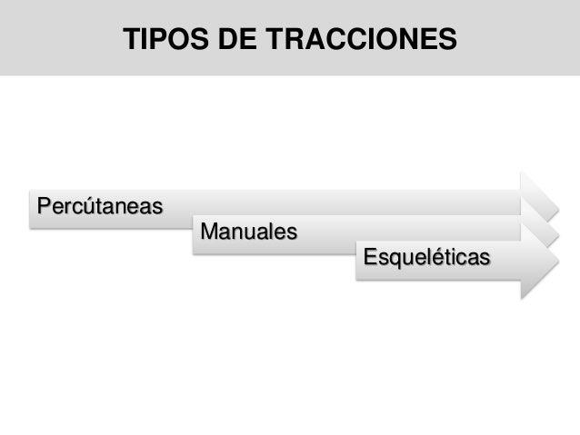 TIPOS DE TRACCIONES Percútaneas Manuales Esqueléticas