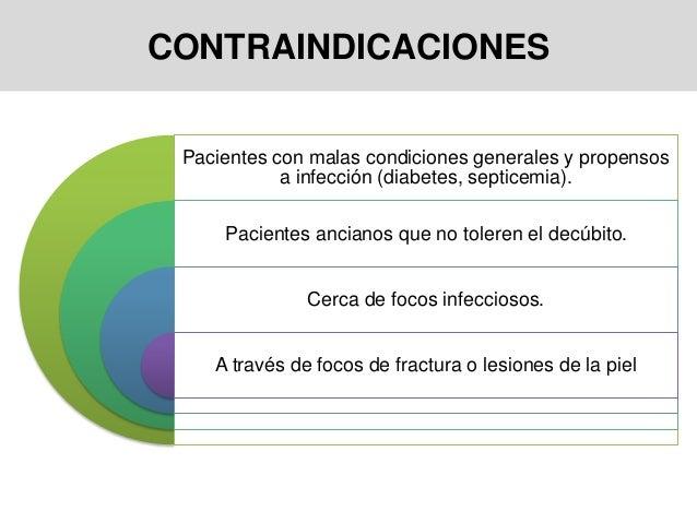 CONTRAINDICACIONES Pacientes con malas condiciones generales y propensos a infección (diabetes, septicemia). Pacientes anc...