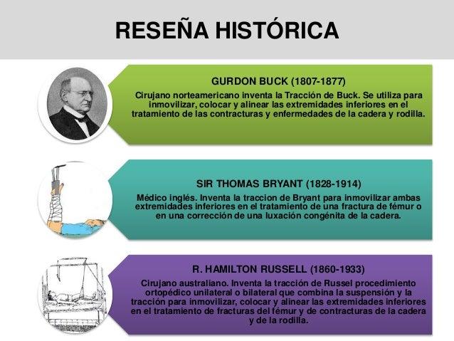 RESEÑA HISTÓRICA GURDON BUCK (1807-1877) Cirujano norteamericano inventa la Tracción de Buck. Se utiliza para inmovilizar,...