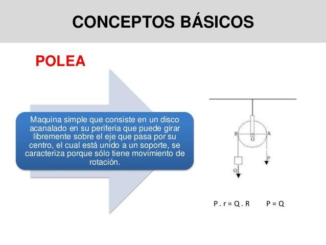 CONCEPTOS BÁSICOS Maquina simple que consiste en un disco acanalado en su periferia que puede girar libremente sobre el ej...