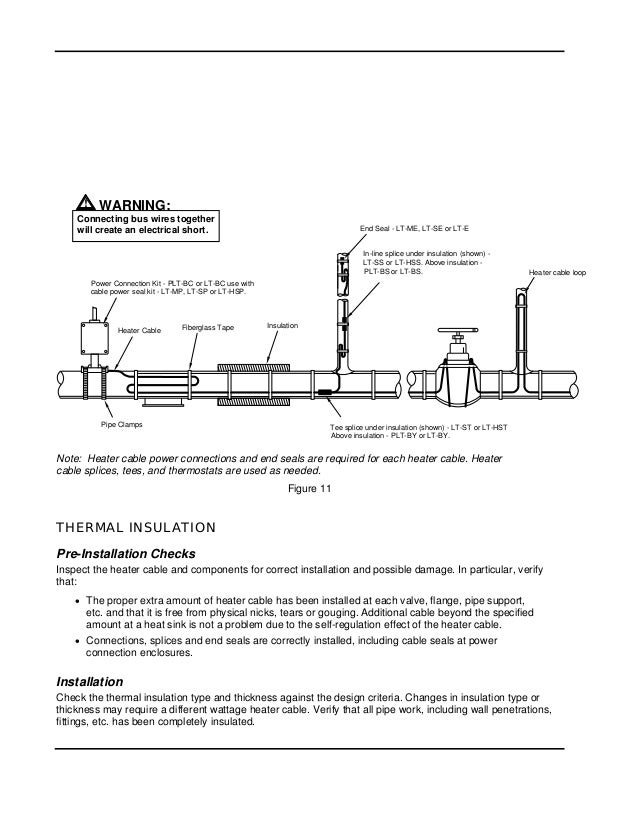 Trace Heating Cables Self Regulating Installation Manual