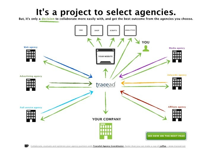 It's a project to select agencies. But, it's only a decision to collaborate more easily with, and get the best outcome fro...