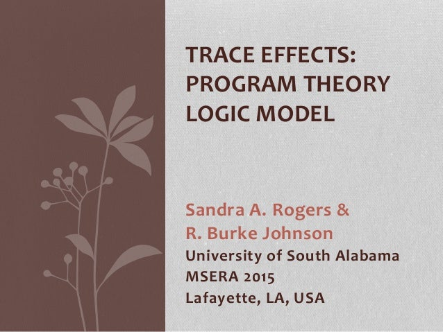 Sandra A. Rogers & R. Burke Johnson University of South Alabama MSERA 2015 Lafayette, LA, USA TRACE EFFECTS: PROGRAM THEOR...