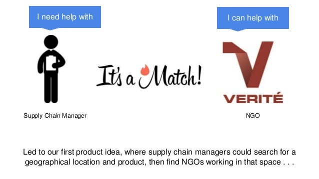 Led to our first product idea, where supply chain managers could search for a geographical location and product, then find...