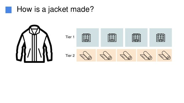 Tier 1 Tier 2 How is a jacket made?