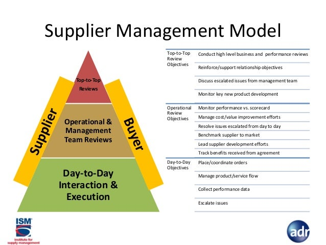 ... through Supplier Collaboration and Supplier Relationship Management
