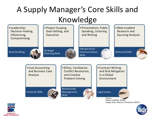 strategies for supplier relationship management Strategic supplier partnership attributes of a typical customer-vendor relationship supplier relationship management = paradigm shift stronger relationships generate more value almost 80% of respondents said that strong working relationships with suppliers.
