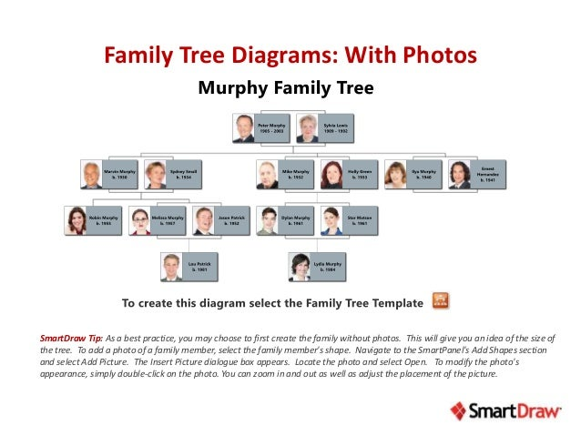 Trace Your Family History Back Through Time
