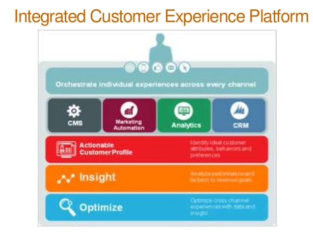 Track 1 5 Key Principles Of Engaging Digital Customer